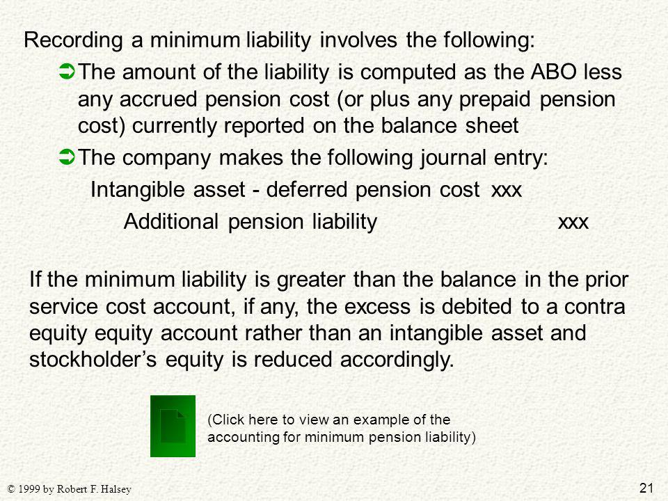 21 © 1999 by Robert F. Halsey Recording a minimum liability involves the following: ÜThe amount of the liability is computed as the ABO less any accru