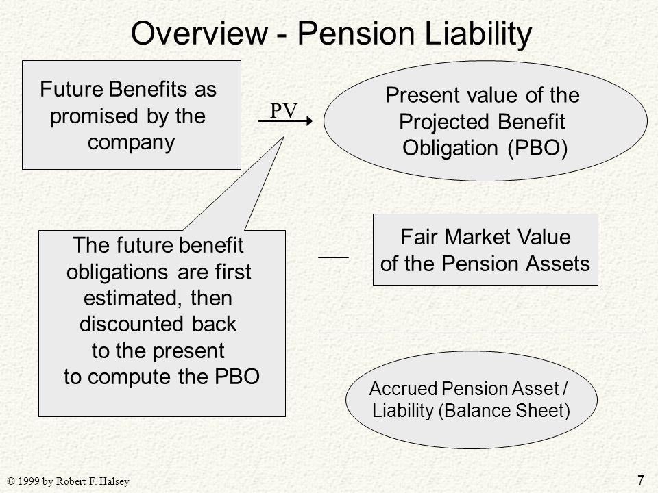 7 © 1999 by Robert F. Halsey Overview - Pension Liability Fair Market Value of the Pension Assets Future Benefits as promised by the company Present v