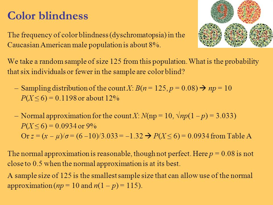Color blindness The frequency of color blindness (dyschromatopsia) in the Caucasian American male population is about 8%. We take a random sample of s