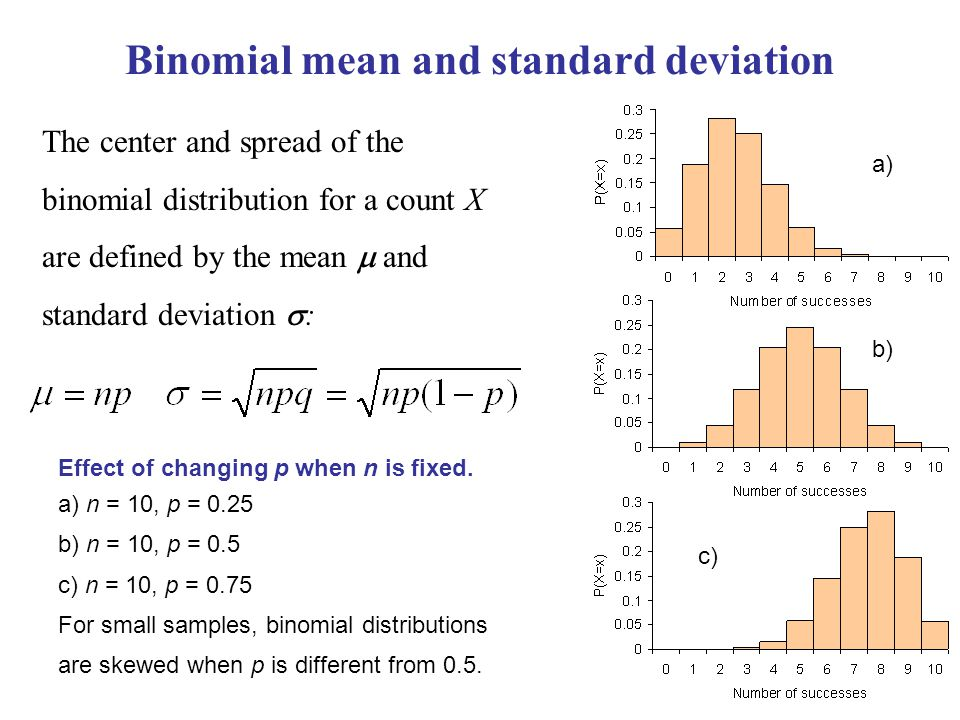Binomial mean and standard deviation The center and spread of the binomial distribution for a count X are defined by the mean  and standard deviation