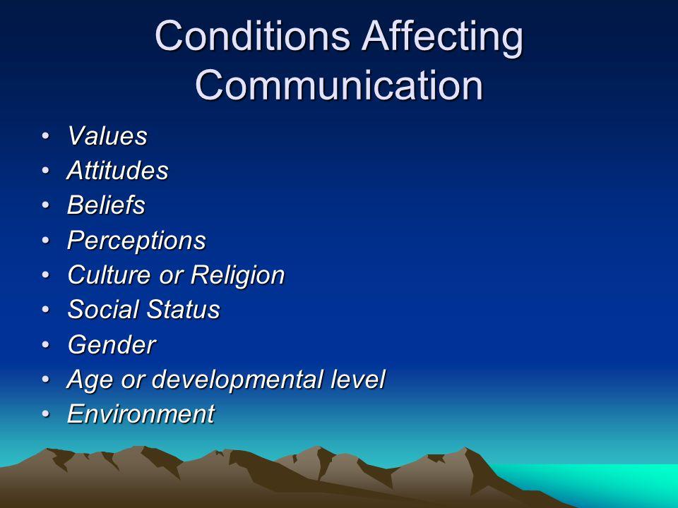 Conditions Affecting Communication Values Attitudes Beliefs Perceptions Culture or Religion Social Status Gender Age or developmental level Environmen