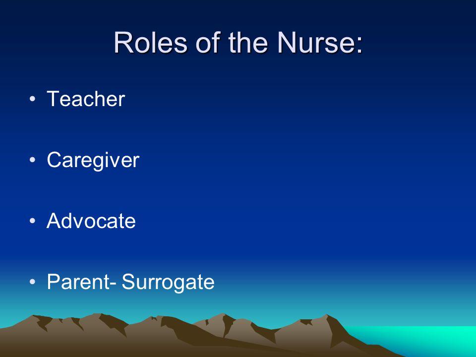Roles of the Nurse: Teacher Caregiver Advocate Parent- Surrogate
