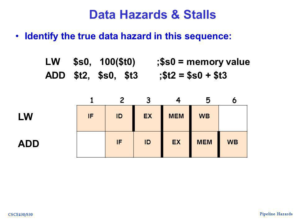 Pipeline Hazards CSCE430/830 Data Hazards & Stalls Identify the true data hazard in this sequence: LW $s0, 100($t0) ;$s0 = memory value ADD $t2, $s0, $t3 ;$t2 = $s0 + $t3 LW ADD IFIDEXMEMWB IFIDEXMEMWB 1 2 3 4 5 6