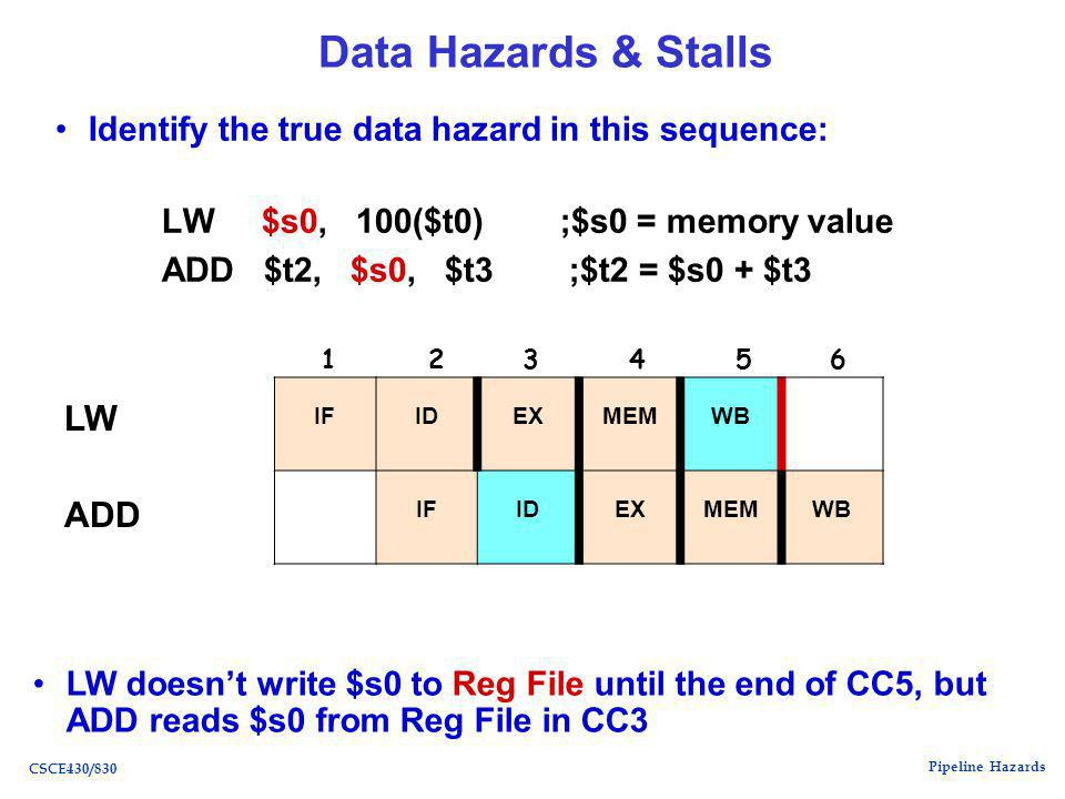 Pipeline Hazards CSCE430/830 Data Hazards & Stalls Identify the true data hazard in this sequence: LW $s0, 100($t0) ;$s0 = memory value ADD $t2, $s0, $t3 ;$t2 = $s0 + $t3 LW ADD IFIDEXMEMWB IFIDEXMEMWB LW doesn't write $s0 to Reg File until the end of CC5, but ADD reads $s0 from Reg File in CC3 1 2 3 4 5 6