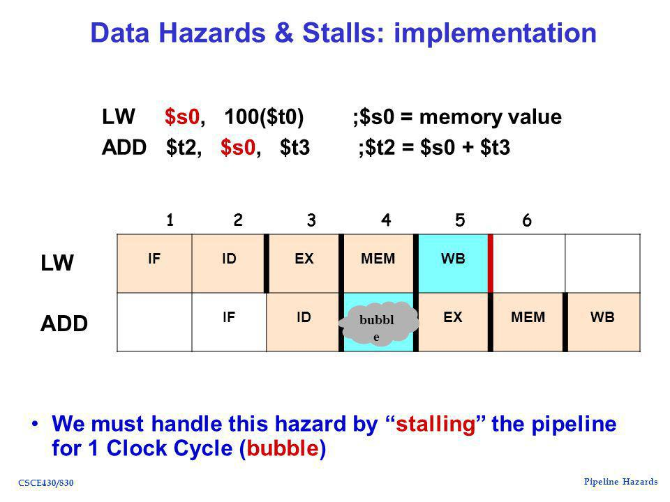 Pipeline Hazards CSCE430/830 Data Hazards & Stalls: implementation LW $s0, 100($t0) ;$s0 = memory value ADD $t2, $s0, $t3 ;$t2 = $s0 + $t3 LW ADD IFIDEXMEMWB IFID EXMEMWB We must handle this hazard by stalling the pipeline for 1 Clock Cycle (bubble) bubbl e 1 2 3 4 5 6