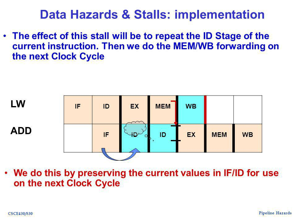 Pipeline Hazards CSCE430/830 Data Hazards & Stalls: implementation The effect of this stall will be to repeat the ID Stage of the current instruction.