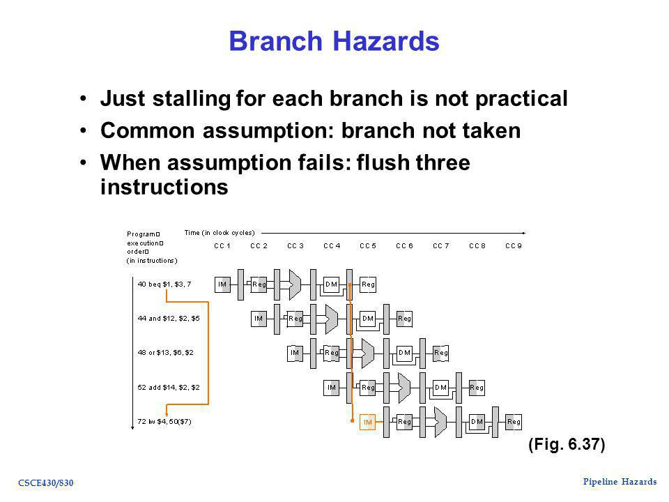 Pipeline Hazards CSCE430/830 Branch Hazards Just stalling for each branch is not practical Common assumption: branch not taken When assumption fails: flush three instructions (Fig.