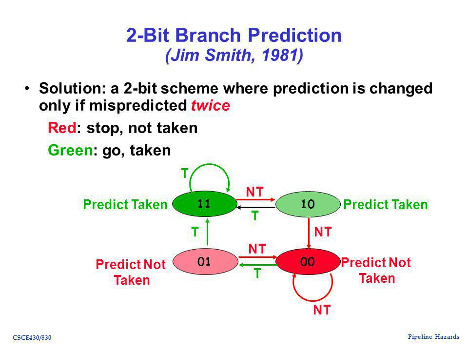 Pipeline Hazards CSCE430/830 Solution: a 2-bit scheme where prediction is changed only if mispredicted twice Red: stop, not taken Green: go, taken 2-Bit Branch Prediction (Jim Smith, 1981) T T NT Predict Taken Predict Not Taken Predict Taken Predict Not Taken 11 10 0100 T NT T