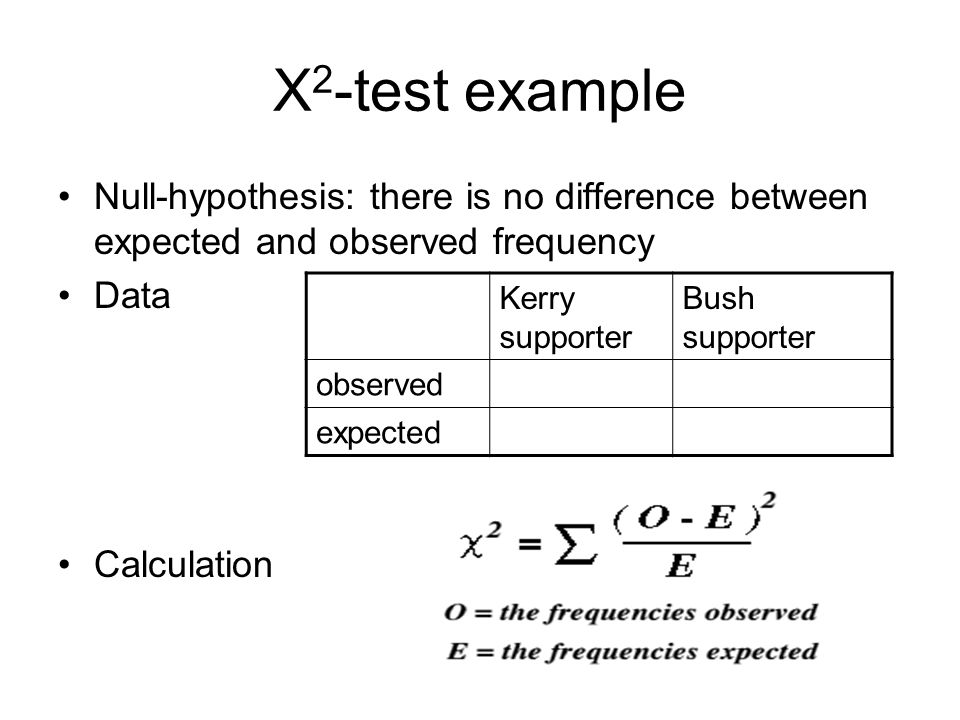X 2 -test example Null-hypothesis: there is no difference between expected and observed frequency Data Calculation Kerry supporter Bush supporter obse