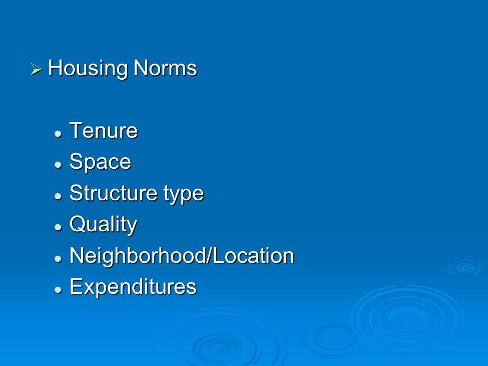  Housing Norms Tenure Tenure Space Space Structure type Structure type Quality Quality Neighborhood/Location Neighborhood/Location Expenditures Expenditures