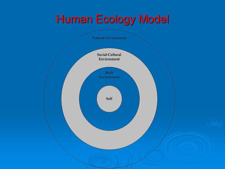 Human Ecology Model