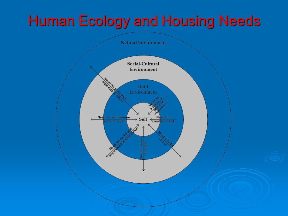 Human Ecology and Housing Needs