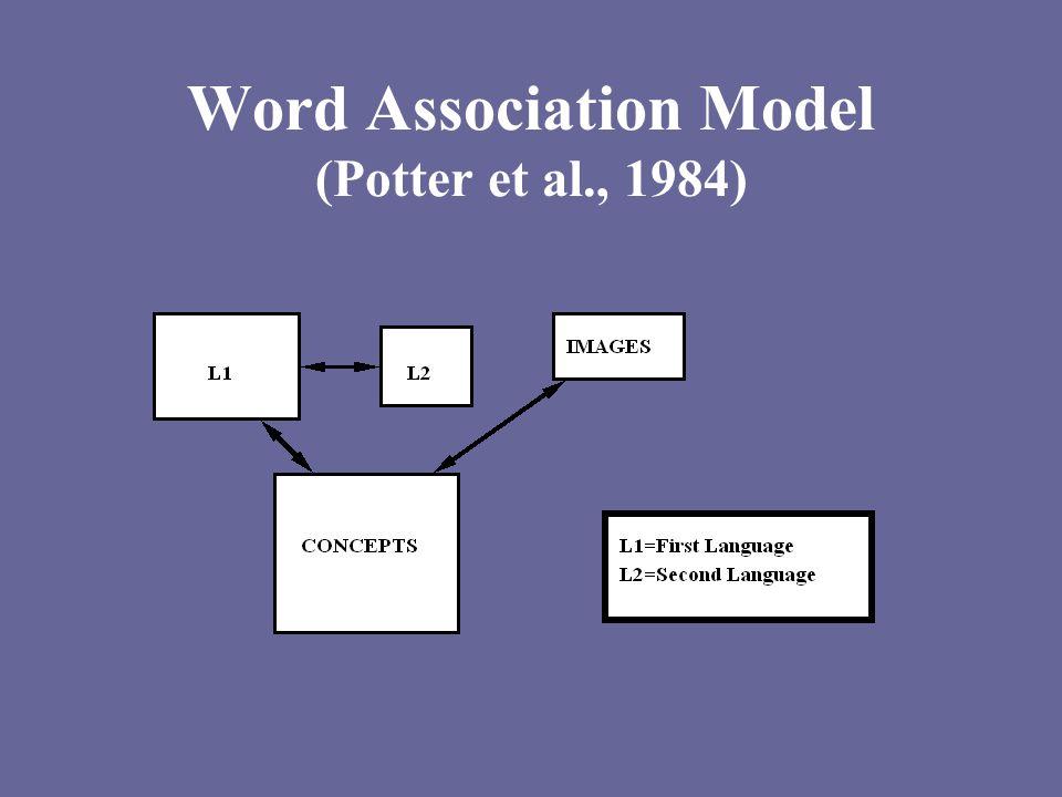Word Association Model (Potter et al., 1984)