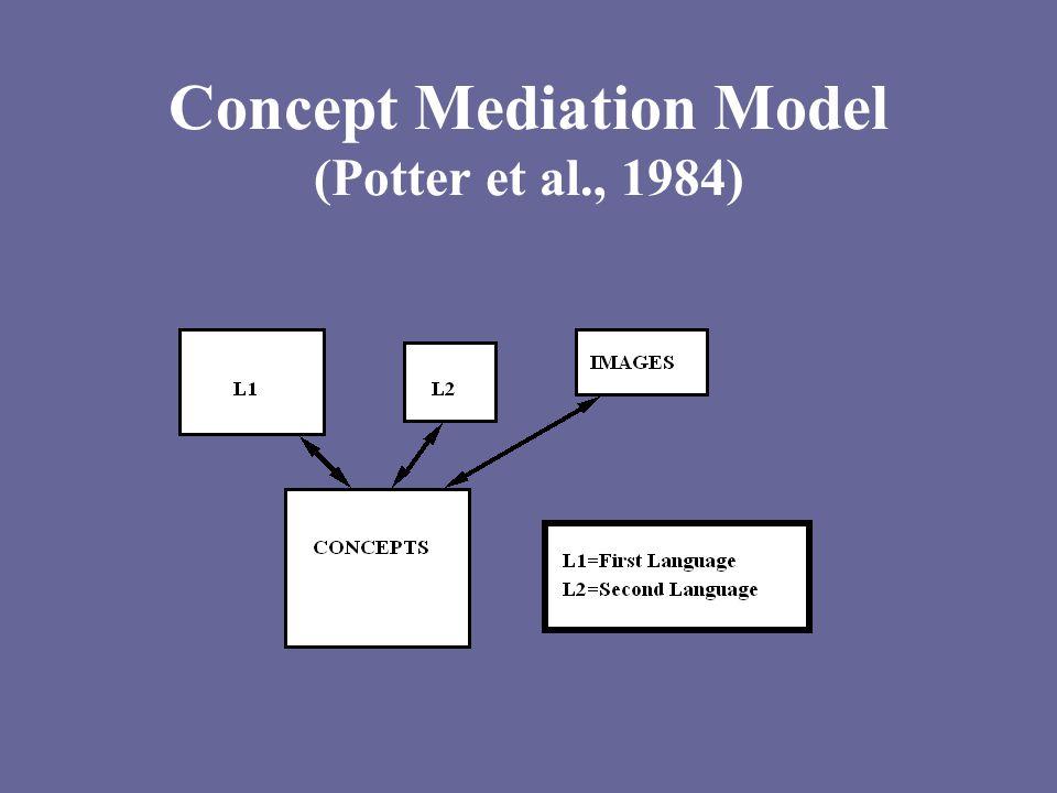 Concept Mediation Model (Potter et al., 1984)
