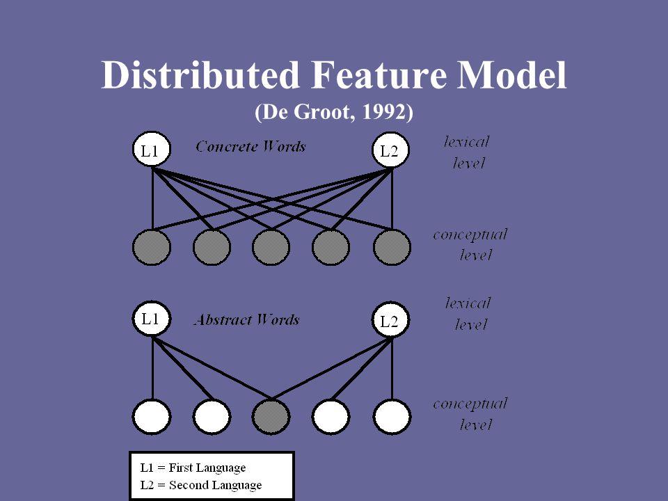 Distributed Feature Model (De Groot, 1992)