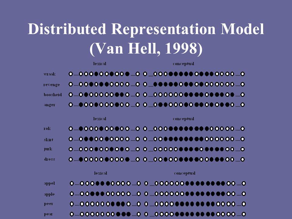 Distributed Representation Model (Van Hell, 1998)