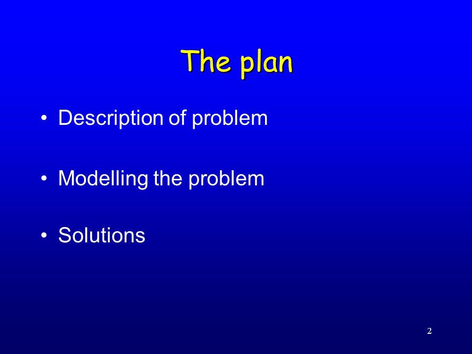 2 The plan Description of problem Modelling the problem Solutions