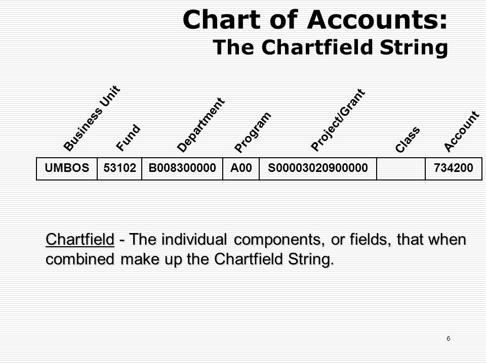 Business Unit UMBOSB008300000A00S00003020900000734200 Fund Department Program Project/Grant Class Account Chart of Accounts: The Chartfield String Cha