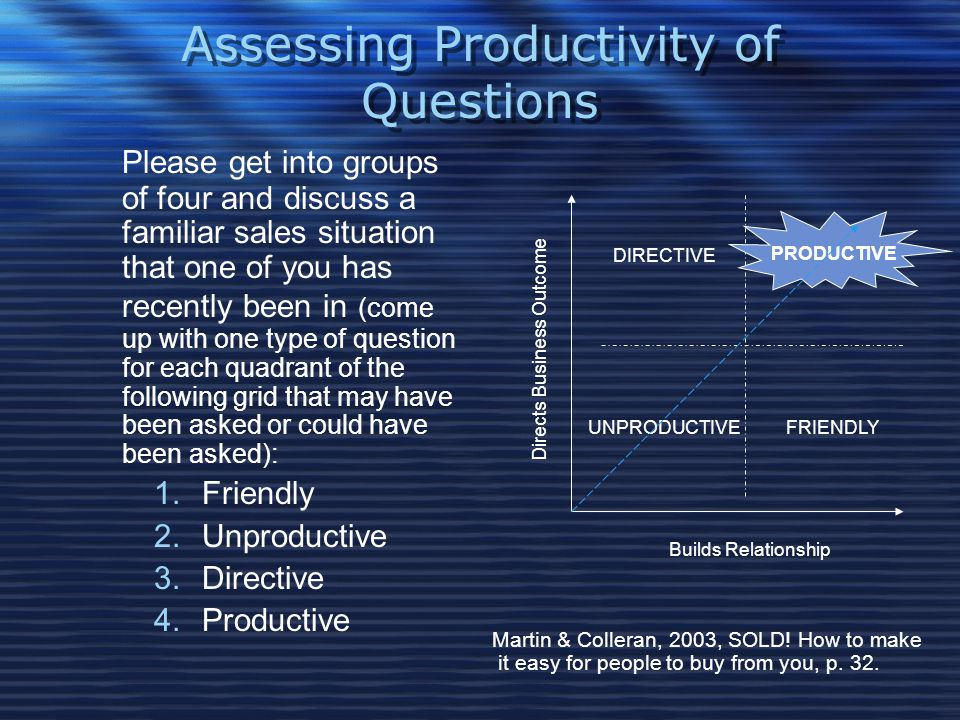 Assessing Productivity of Questions Please get into groups of four and discuss a familiar sales situation that one of you has recently been in (come up with one type of question for each quadrant of the following grid that may have been asked or could have been asked): 1.Friendly 2.Unproductive 3.Directive 4.Productive Builds Relationship Directs Business Outcome DIRECTIVE UNPRODUCTIVEFRIENDLY PRODUCTIVE Martin & Colleran, 2003, SOLD.