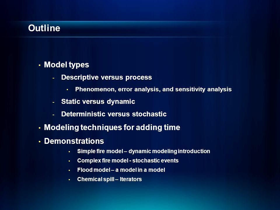 Outline Model types - Descriptive versus process Phenomenon, error analysis, and sensitivity analysis - Static versus dynamic - Deterministic versus s