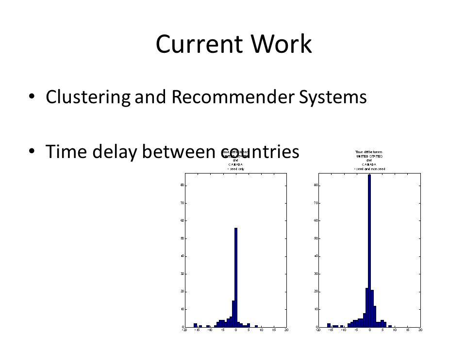 Current Work Clustering and Recommender Systems Time delay between countries