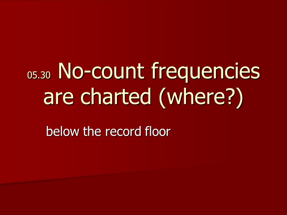 05.30 No-count frequencies are charted (where ) below the record floor