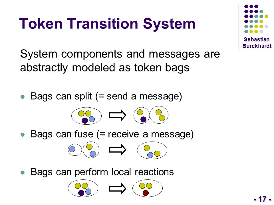 - 17 - Sebastian Burckhardt System components and messages are abstractly modeled as token bags Bags can split (= send a message) Bags can fuse (= rec
