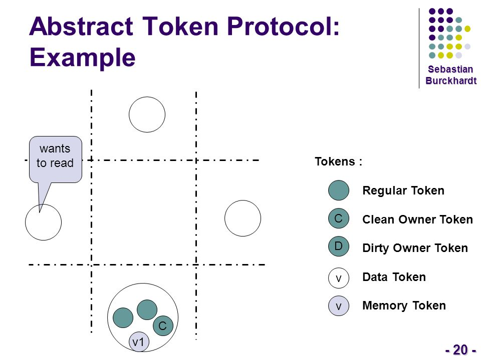 - 20 - Sebastian Burckhardt Abstract Token Protocol: Example Tokens : Regular Token Clean Owner Token Dirty Owner Token Data Token Memory Token C D v