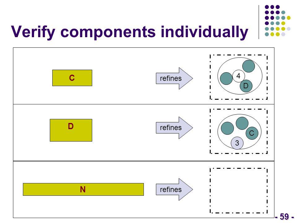 - 59 - Sebastian Burckhardt Verify components individually refines C D 4 D C 3 N