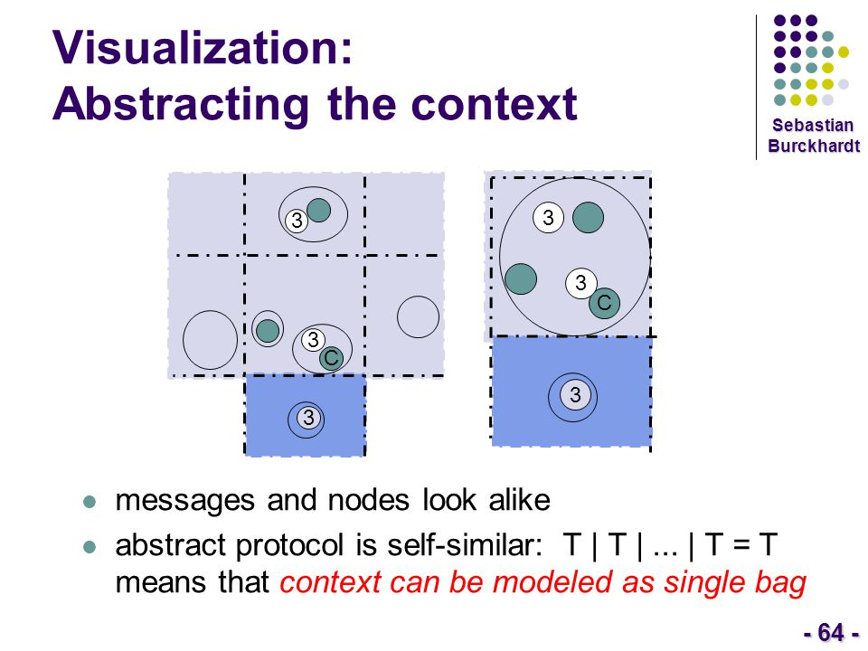 - 64 - Sebastian Burckhardt Visualization: Abstracting the context C 3 3 C 3 3 messages and nodes look alike abstract protocol is self-similar: T | T