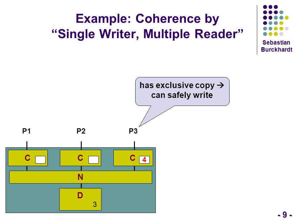 "- 9 - Sebastian Burckhardt Example: Coherence by ""Single Writer, Multiple Reader"" CCC D N P1P2P3 3 4 has exclusive copy  can safely write"