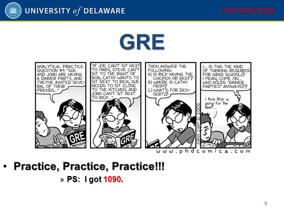 GRE 9 THE PROCESS Practice, Practice, Practice!!!Practice, Practice, Practice!!! »PS: I got 1090.