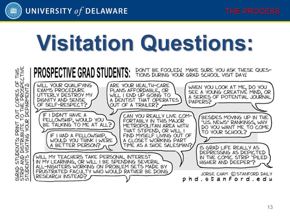 Visitation Questions: 13 THE PROCESS