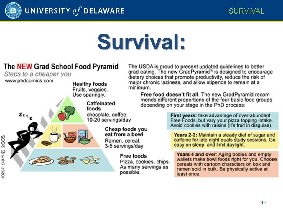 Survival: 42 SURVIVAL