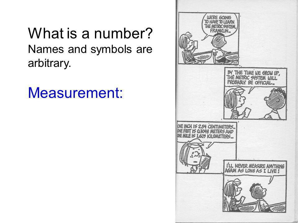 What is a number? Names and symbols are arbitrary. Measurement: