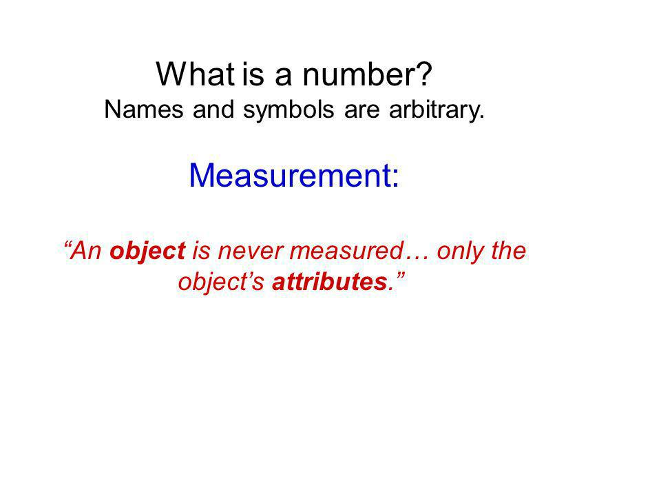 What is a number. Names and symbols are arbitrary.