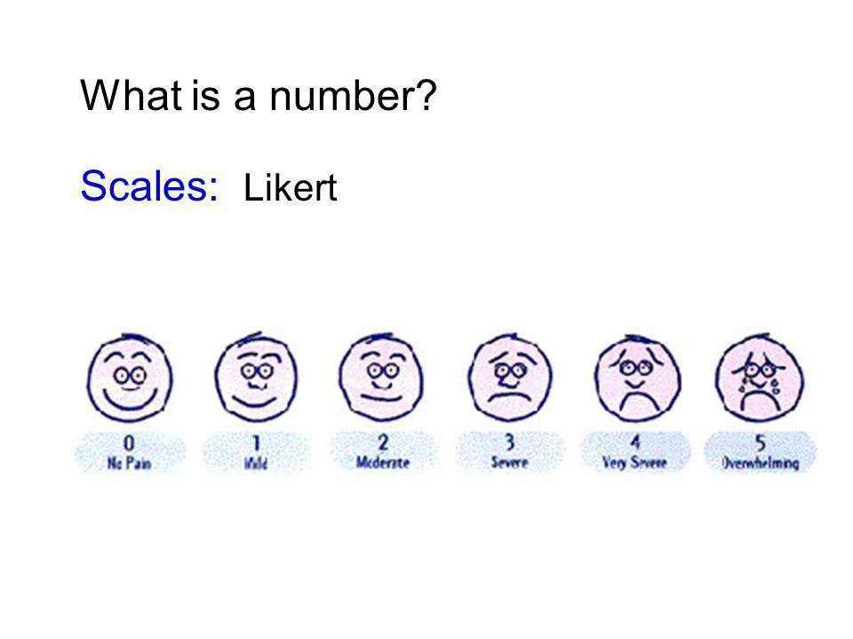 What is a number Scales: Likert