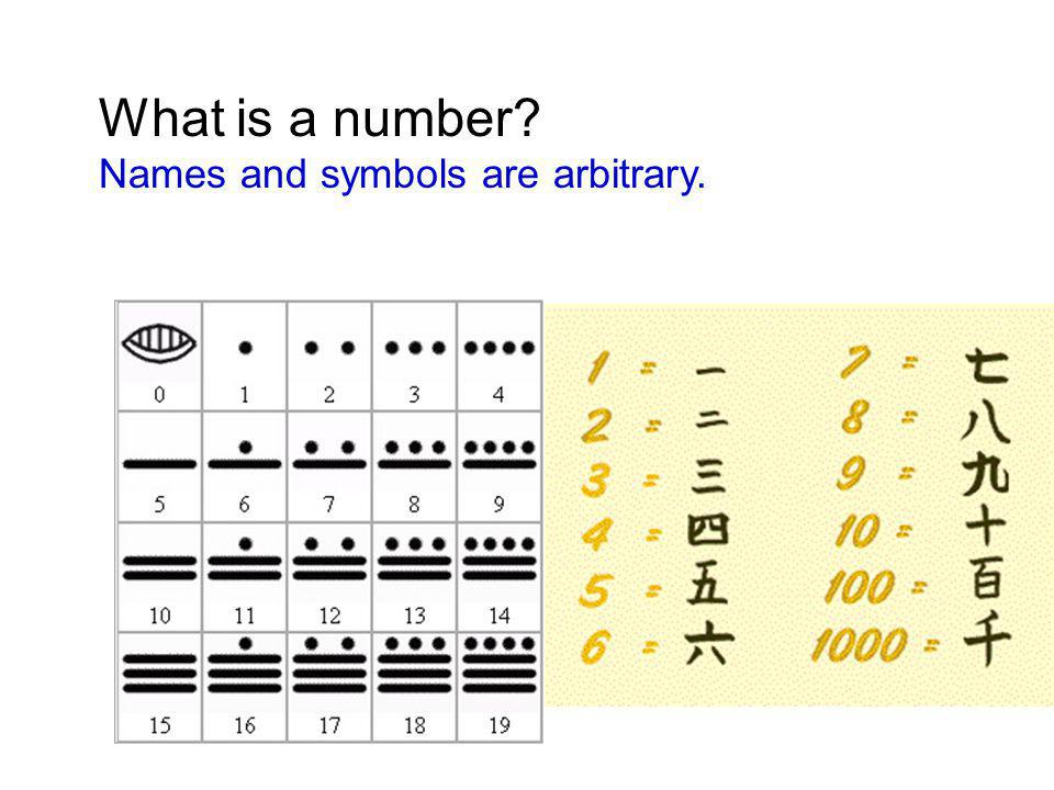 What is a number? Names and symbols are arbitrary.