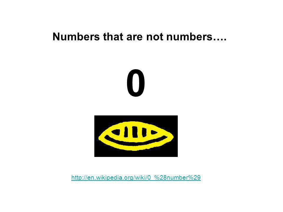 Numbers that are not numbers…. 0 http://en.wikipedia.org/wiki/0_%28number%29