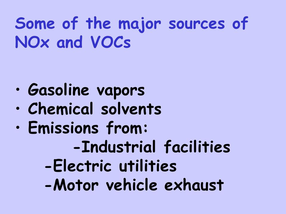 Some of the major sources of NOx and VOCs Gasoline vapors Chemical solvents Emissions from: -Industrial facilities -Electric utilities -Motor vehicle
