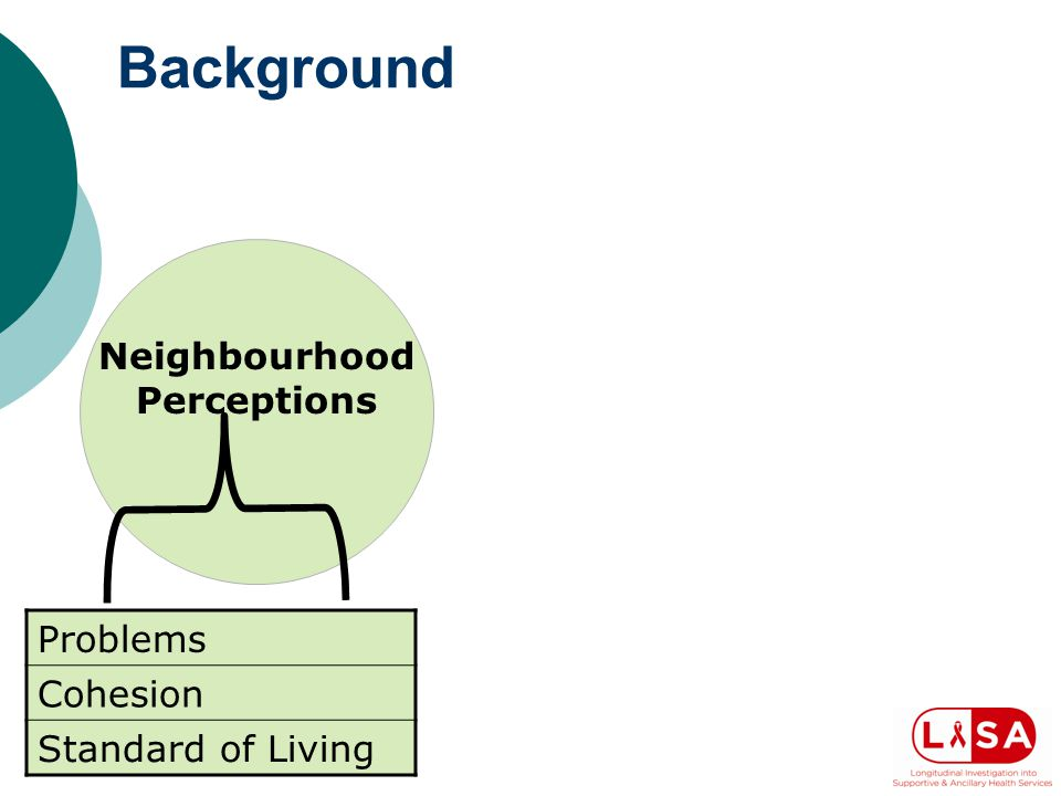 Background Neighbourhood Perceptions Problems Cohesion Standard of Living