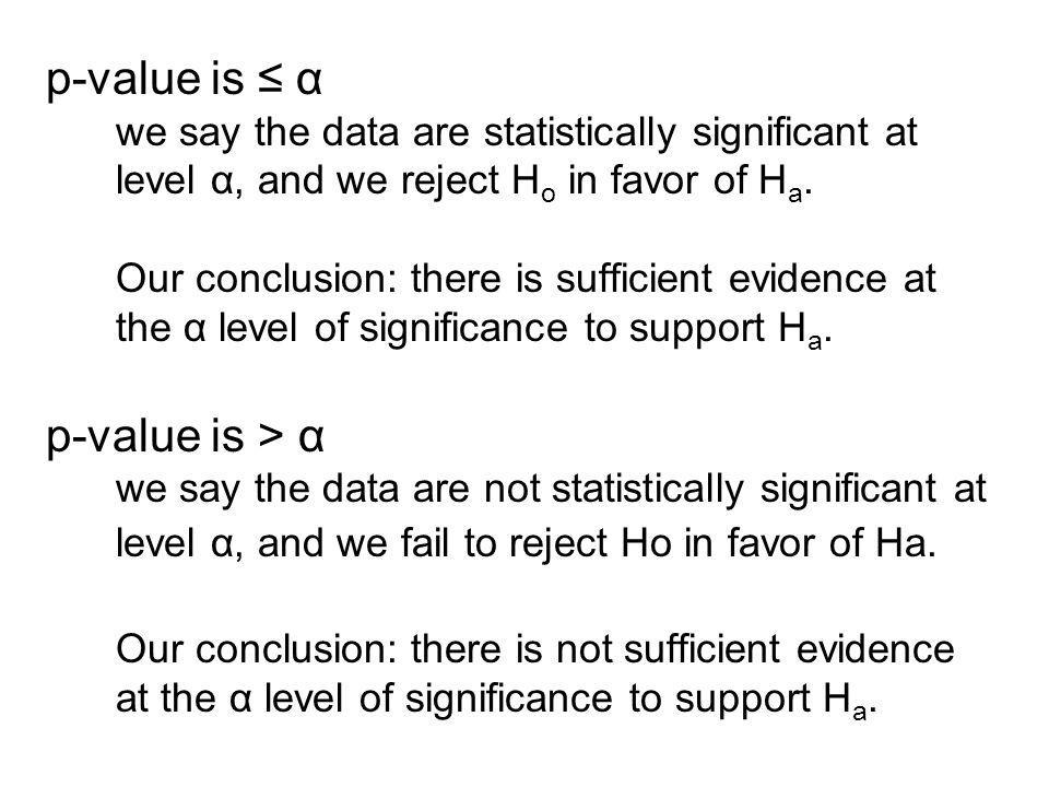 p-value is ≤ α we say the data are statistically significant at level α, and we reject H o in favor of H a. Our conclusion: there is sufficient eviden