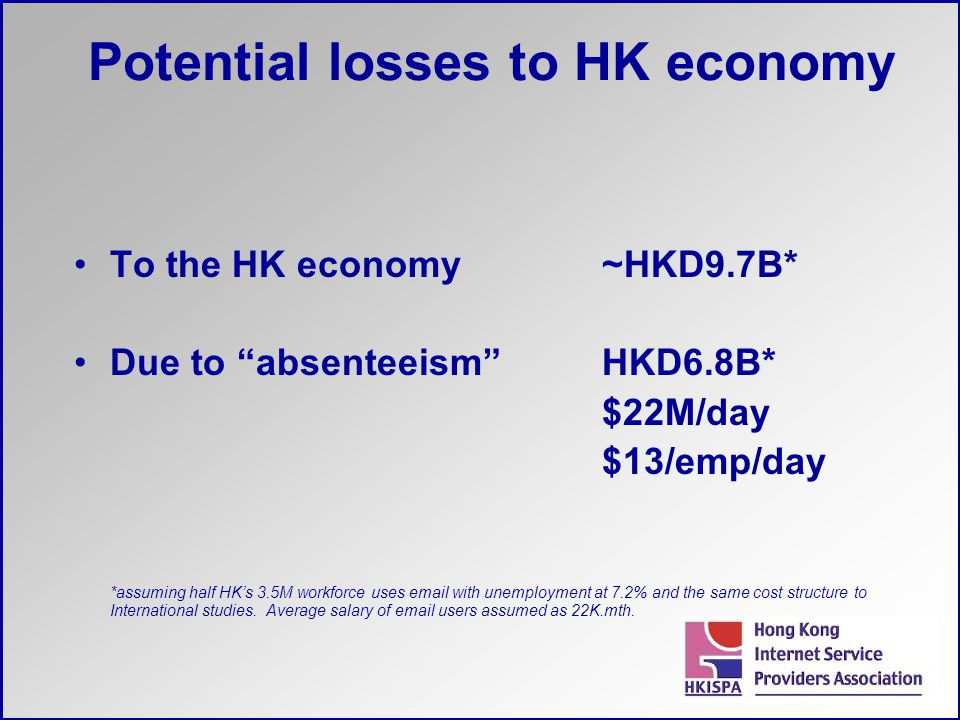 "Potential losses to HK economy To the HK economy~HKD9.7B* Due to ""absenteeism""HKD6.8B* $22M/day $13/emp/day *assuming half HK's 3.5M workforce uses em"