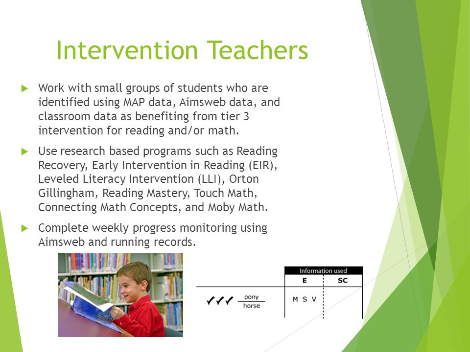 Intervention Teachers  Work with small groups of students who are identified using MAP data, Aimsweb data, and classroom data as benefiting from tier 3 intervention for reading and/or math.
