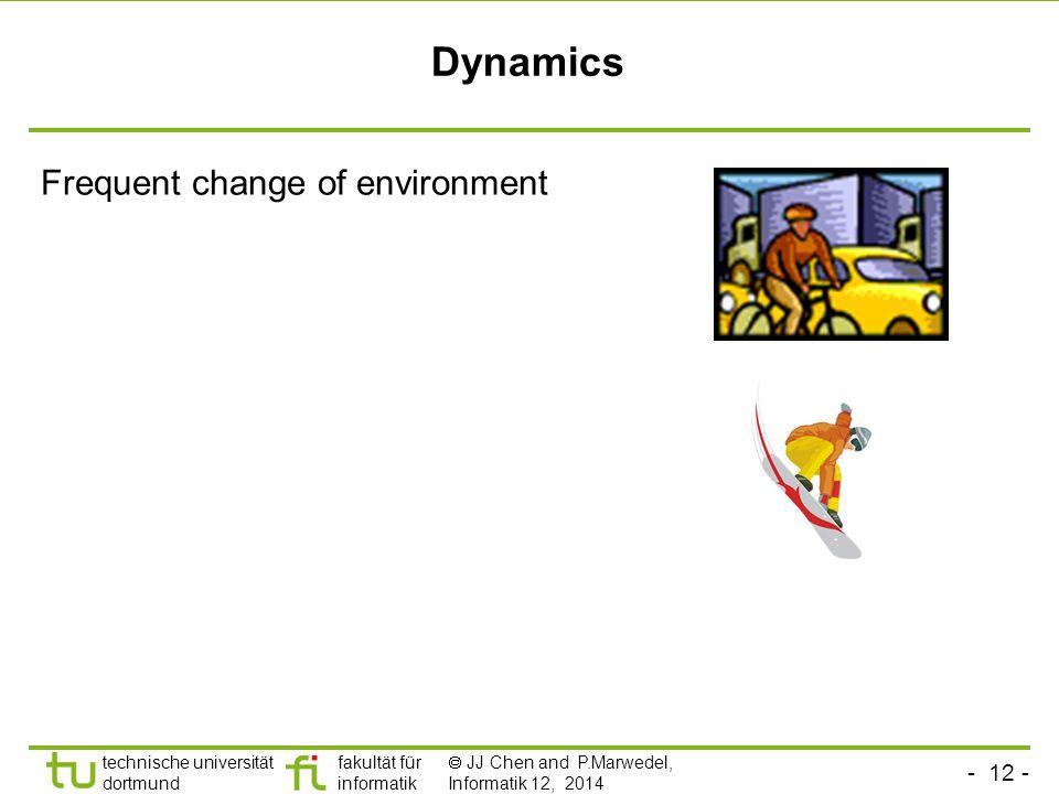 - 12 - technische universität dortmund fakultät für informatik  JJ Chen and P.Marwedel, Informatik 12, 2014 Dynamics Frequent change of environment