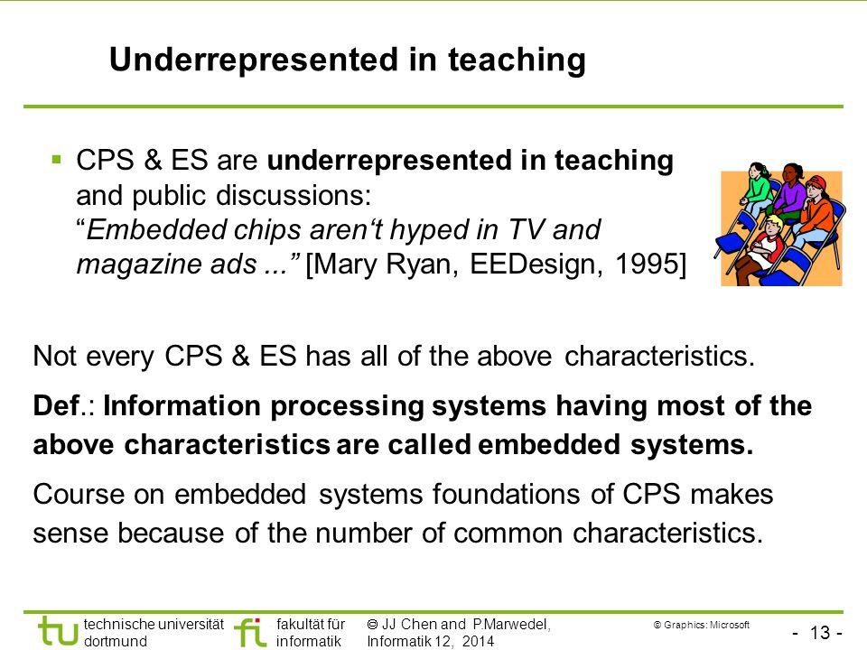 - 13 - technische universität dortmund fakultät für informatik  JJ Chen and P.Marwedel, Informatik 12, 2014 Underrepresented in teaching Not every CPS & ES has all of the above characteristics.