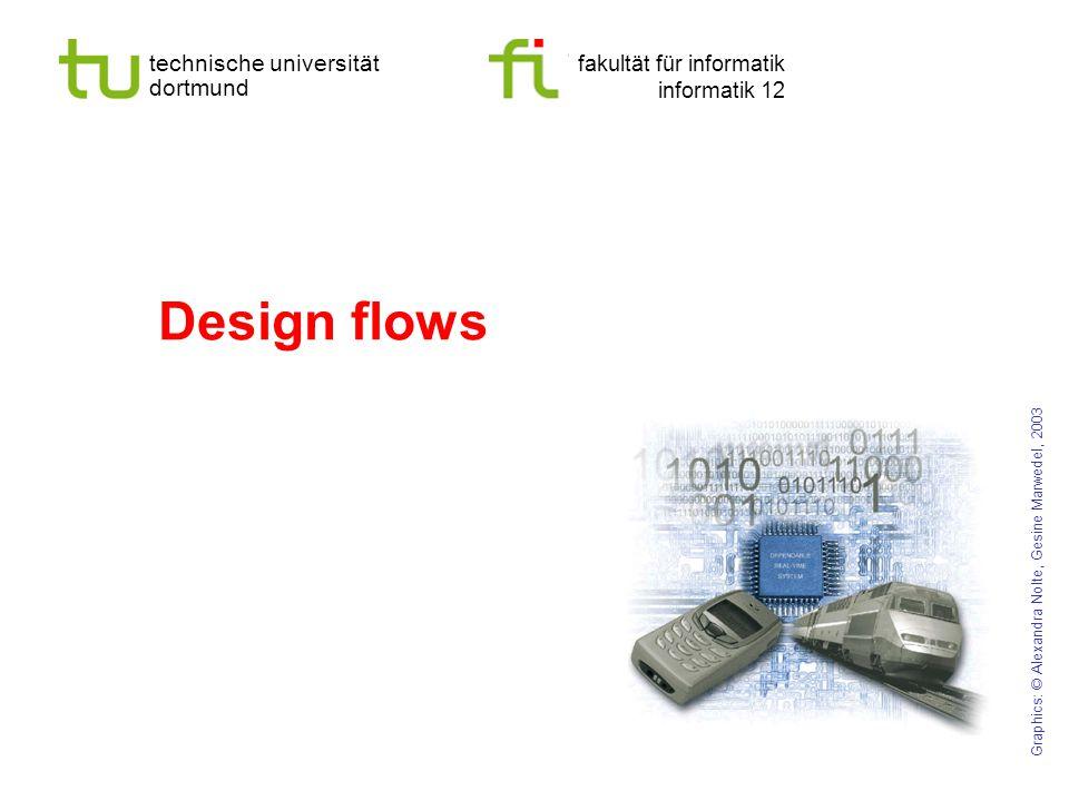 technische universität dortmund fakultät für informatik informatik 12 Design flows Graphics: © Alexandra Nolte, Gesine Marwedel, 2003