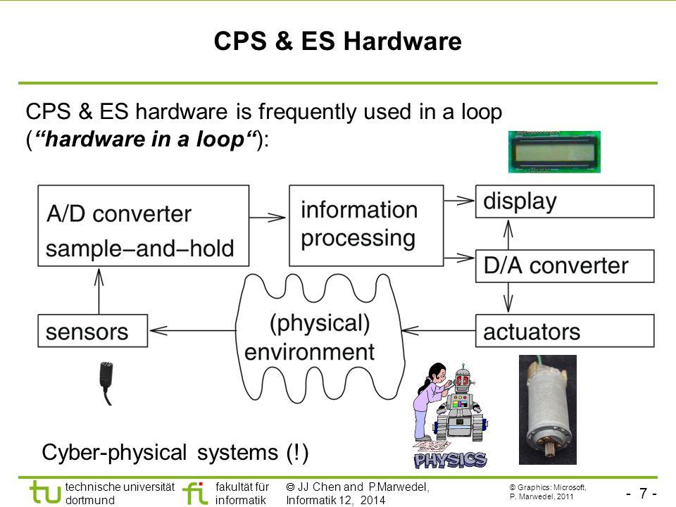 - 7 - technische universität dortmund fakultät für informatik  JJ Chen and P.Marwedel, Informatik 12, 2014 CPS & ES Hardware CPS & ES hardware is frequently used in a loop ( hardware in a loop ): Cyber-physical systems (!) © Graphics: Microsoft, P.