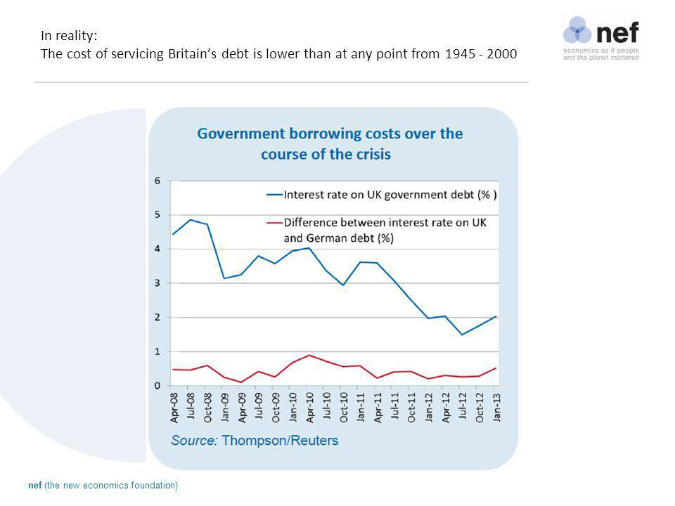 nef (the new economics foundation) In reality: The cost of servicing Britain's debt is lower than at any point from 1945 - 2000