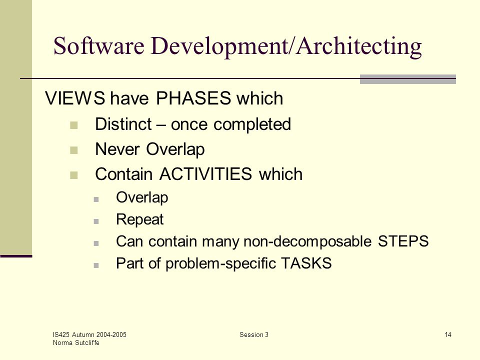 IS425 Autumn 2004-2005 Norma Sutcliffe Session 314 Software Development/Architecting VIEWS have PHASES which Distinct – once completed Never Overlap C